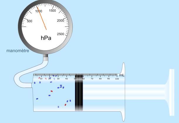 ميدان المادة و تحولاتها  Air-seringue